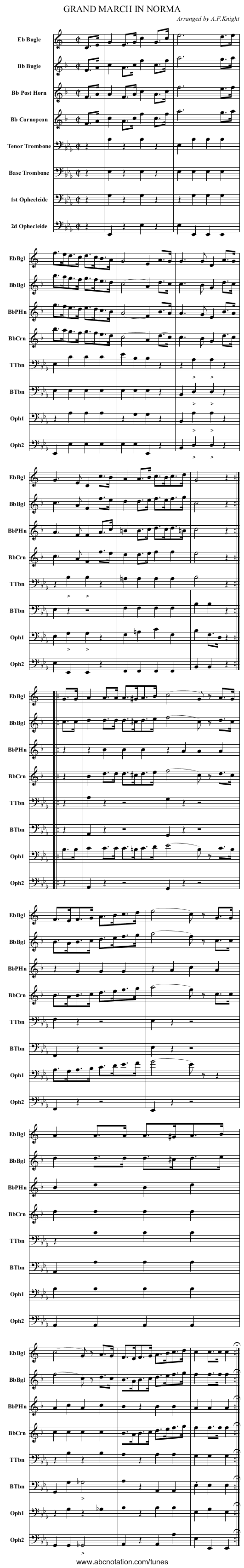 GRAND MARCH IN NORMA - staff notation