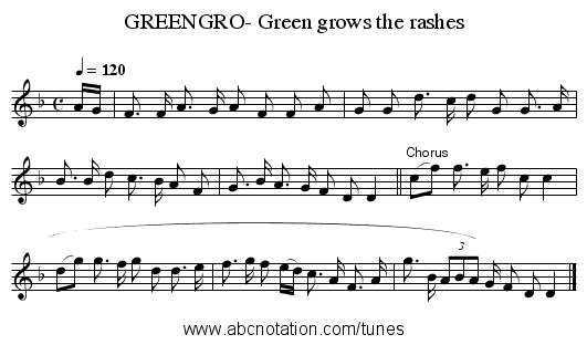 GREENGRO- Green grows the rashes - staff notation