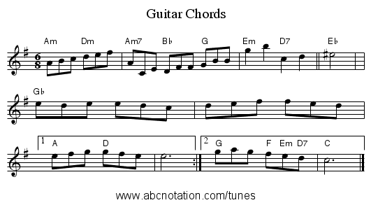 Guitar Chords - staff notation
