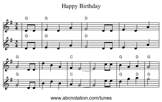Happy Birthday - staff notation