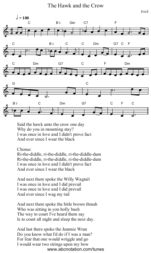 Hawk and the Crow, The - staff notation