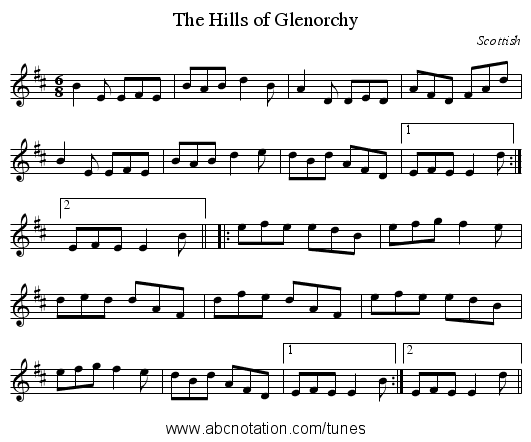 Hills of Glenorchy, The - staff notation