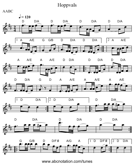 Hoppvals - staff notation