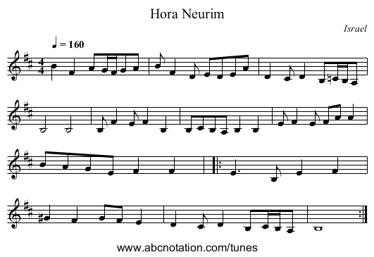 Hora Neurim - staff notation