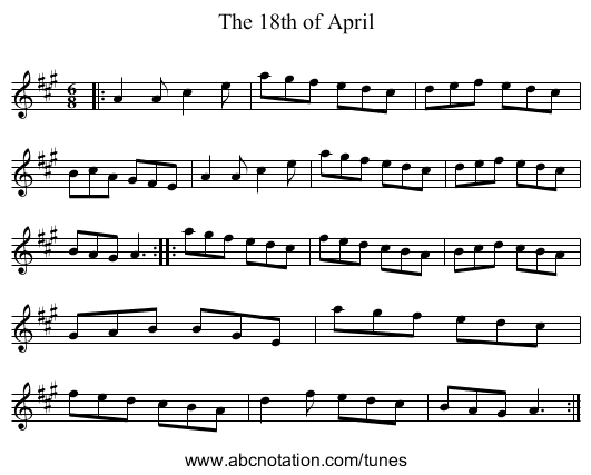 The 18th of April - staff notation