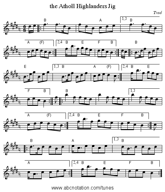 the Atholl Highlanders Jig - staff notation