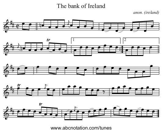 The bank of Ireland - staff notation