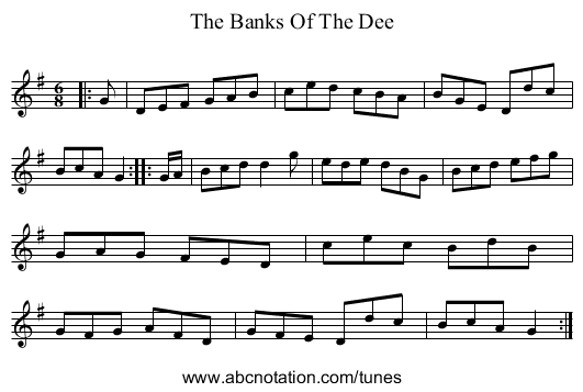 The Banks Of The Dee - staff notation