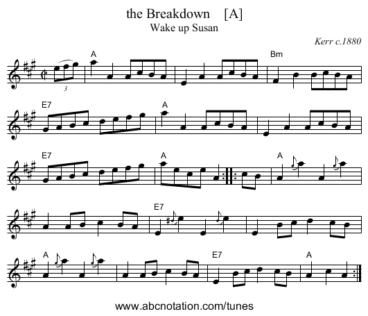 the Breakdown - staff notation