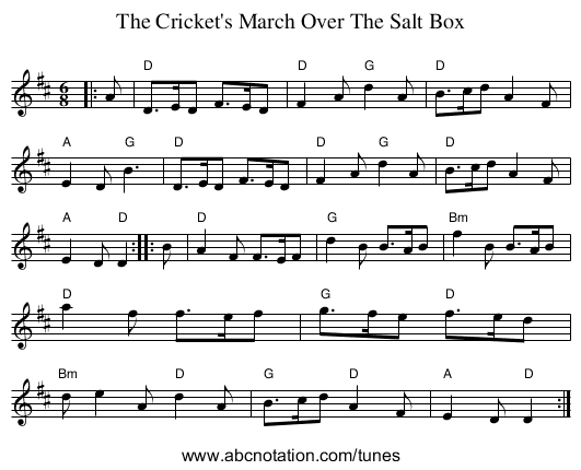 The Cricket's March Over The Salt Box - staff notation