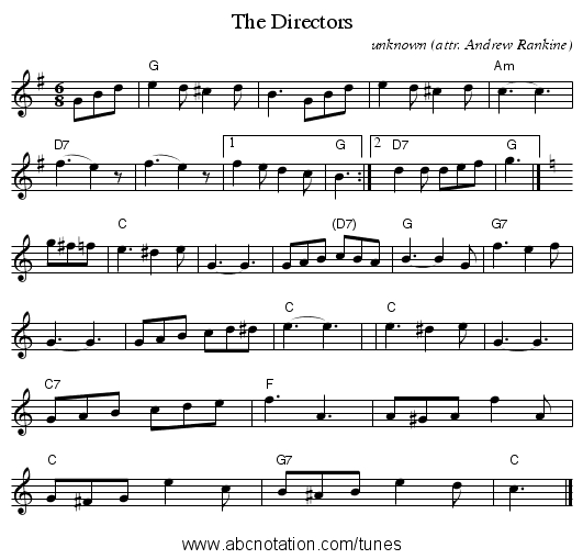 The Directors - staff notation