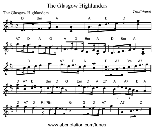 The Glasgow Highlanders - staff notation