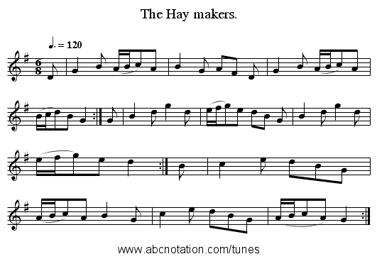 The Hay makers. - staff notation