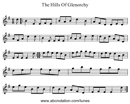 The Hills Of Glenorchy - staff notation